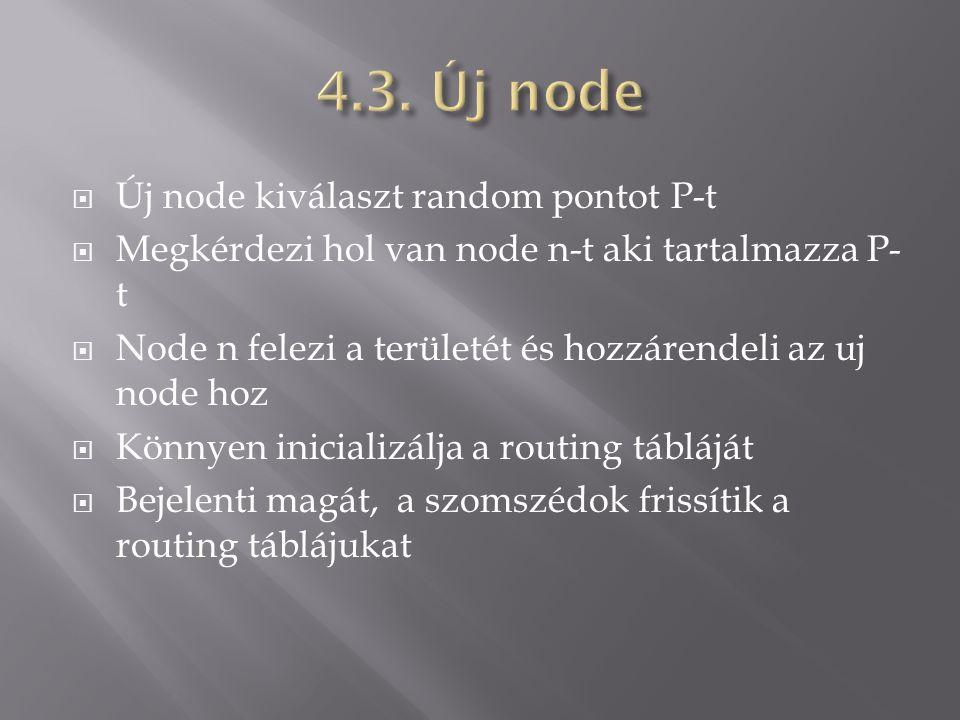  Új node kiválaszt random pontot P-t  Megkérdezi hol van node n-t aki tartalmazza P- t  Node n felezi a területét és hozzárendeli az uj node hoz  Könnyen inicializálja a routing tábláját  Bejelenti magát, a szomszédok frissítik a routing táblájukat