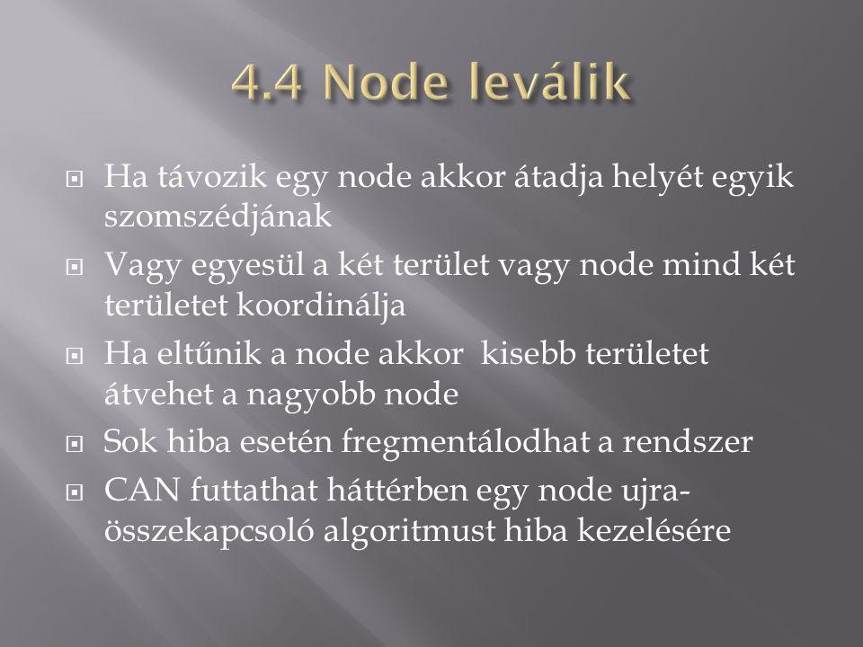  Ha távozik egy node akkor átadja helyét egyik szomszédjának  Vagy egyesül a két terület vagy node mind két területet koordinálja  Ha eltűnik a node akkor kisebb területet átvehet a nagyobb node  Sok hiba esetén fregmentálodhat a rendszer  CAN futtathat háttérben egy node ujra- összekapcsoló algoritmust hiba kezelésére