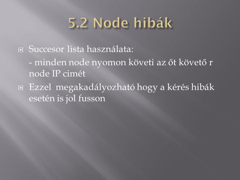  Succesor lista használata: - minden node nyomon követi az őt követő r node IP cimét  Ezzel megakadályozható hogy a kérés hibák esetén is jol fusson