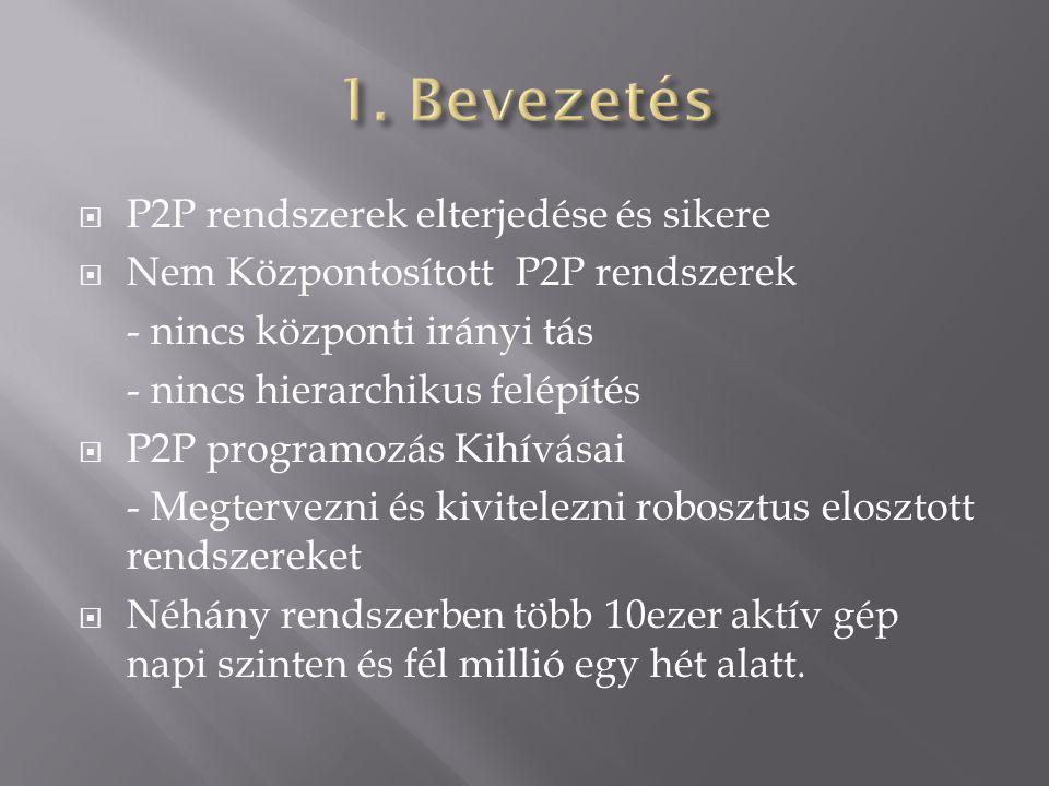  P2P rendszerek elterjedése és sikere  Nem Központosított P2P rendszerek - nincs központi irányi tás - nincs hierarchikus felépítés  P2P programozás Kihívásai - Megtervezni és kivitelezni robosztus elosztott rendszereket  Néhány rendszerben több 10ezer aktív gép napi szinten és fél millió egy hét alatt.