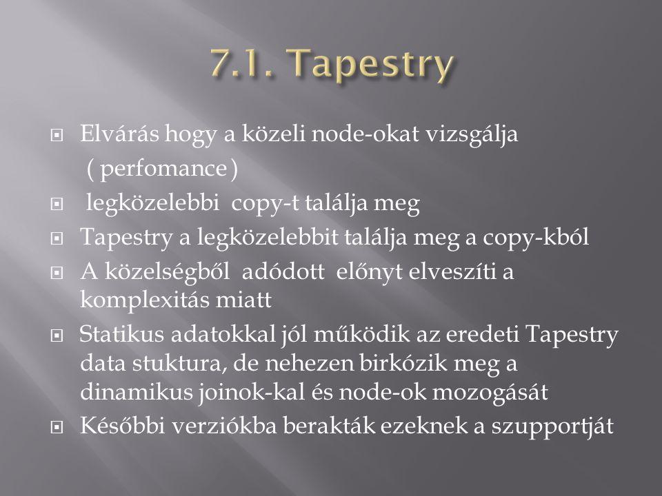  Elvárás hogy a közeli node-okat vizsgálja ( perfomance )  legközelebbi copy-t találja meg  Tapestry a legközelebbit találja meg a copy-kból  A közelségből adódott előnyt elveszíti a komplexitás miatt  Statikus adatokkal jól működik az eredeti Tapestry data stuktura, de nehezen birkózik meg a dinamikus joinok-kal és node-ok mozogását  Későbbi verziókba berakták ezeknek a szupportját