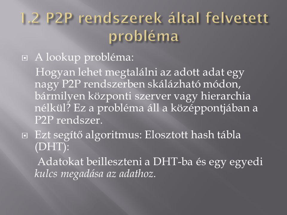  A lookup probléma: Hogyan lehet megtalálni az adott adat egy nagy P2P rendszerben skálázható módon, bármilyen központi szerver vagy hierarchia nélkül.