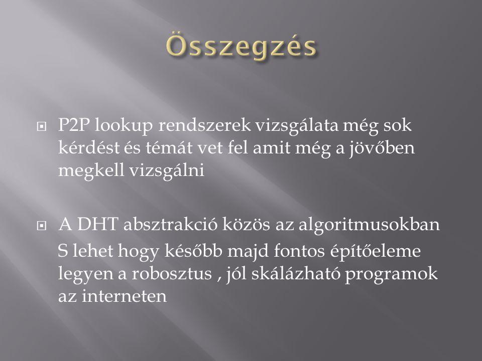  P2P lookup rendszerek vizsgálata még sok kérdést és témát vet fel amit még a jövőben megkell vizsgálni  A DHT absztrakció közös az algoritmusokban
