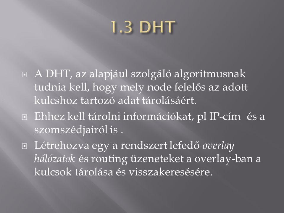  A DHT, az alapjául szolgáló algoritmusnak tudnia kell, hogy mely node felelős az adott kulcshoz tartozó adat tárolásáért.  Ehhez kell tárolni infor