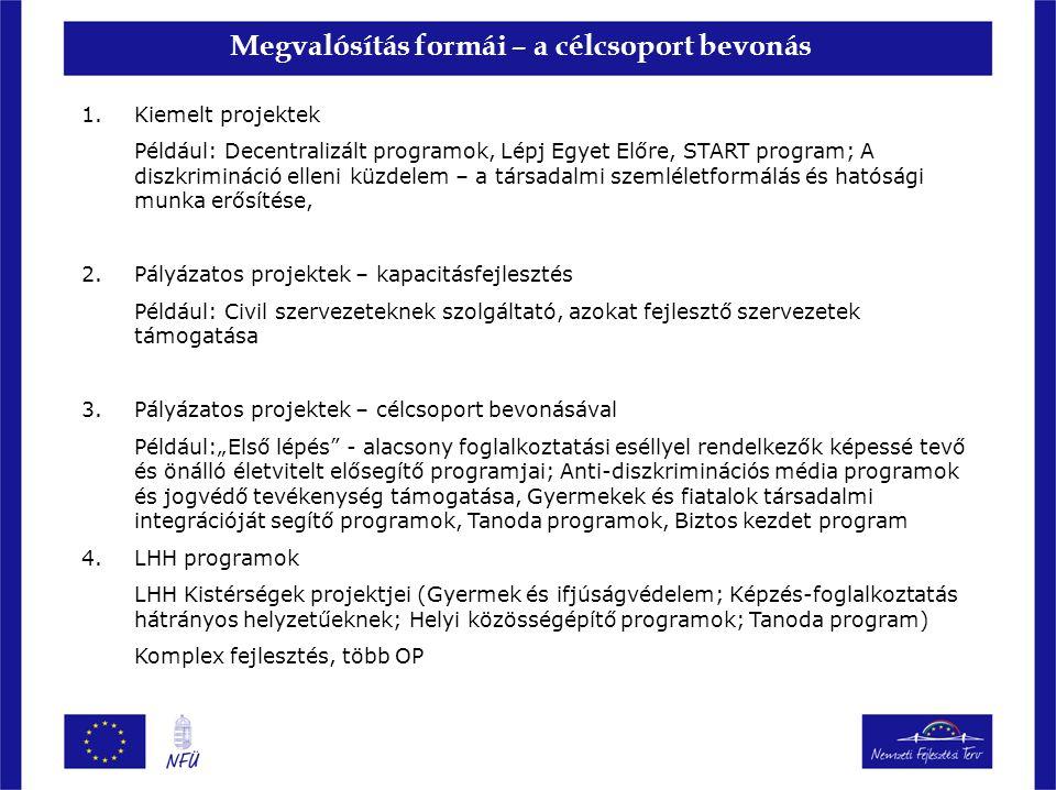 Megvalósítás formái – a célcsoport bevonás 1.Kiemelt projektek Például: Decentralizált programok, Lépj Egyet Előre, START program; A diszkrimináció el