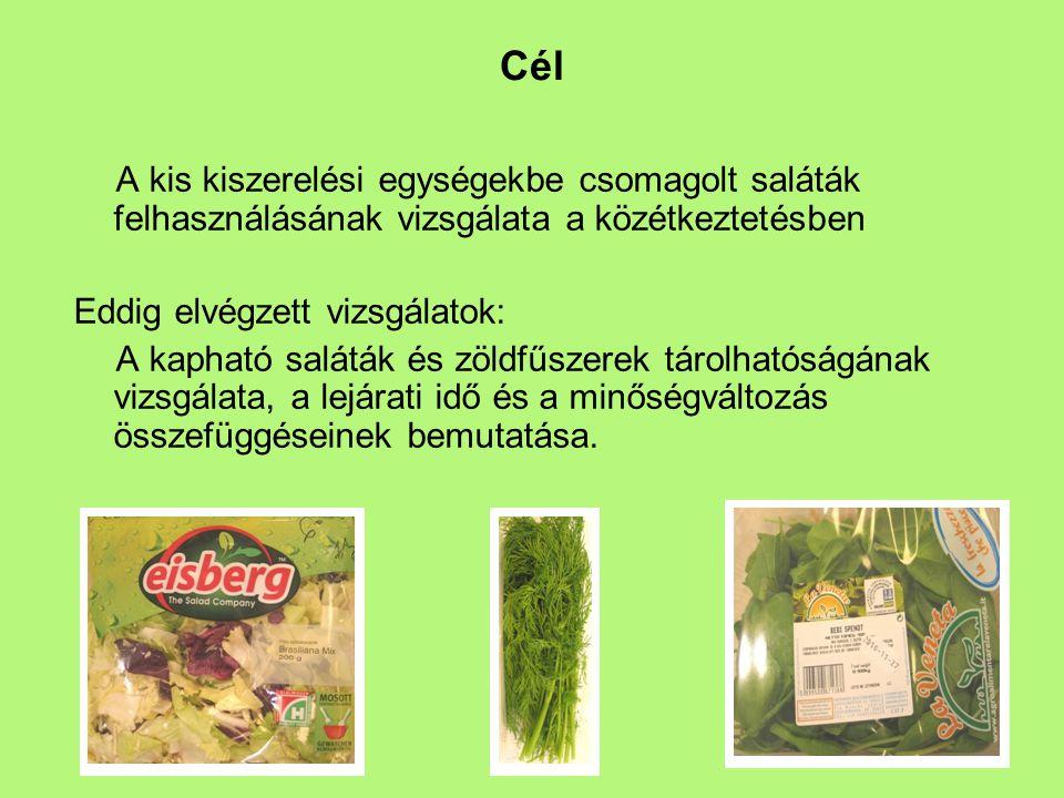 Vizsgált anyagok Egykomponensű – spenót, madársaláta, rukkola, jégsaláta, fehérkáposzta, sárgarépa, zeller Többkomponensű – Bolero mix (endívia saláta, frisée saláta, cékla) Vitamin mix (fejes,- vöröskáposzta, sárgarépa) Brasiliana mix (endívia saláta, radicchio saláta, fehérká- poszta, csemegekukorica) Zöldfűszerek – kapor, koriander, menta, tárkony, újhagyma