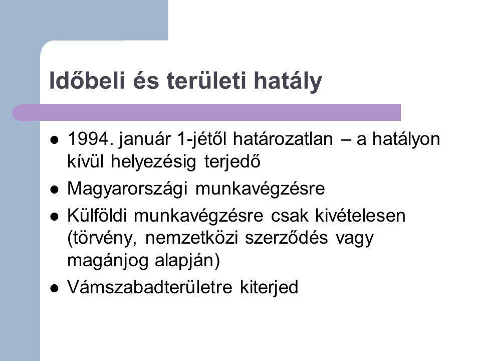 Időbeli és területi hatály 1994.