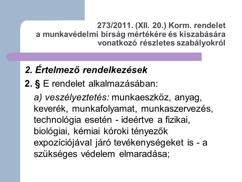 Összes munkabaleset a bekövetkezés napja szerint 2013