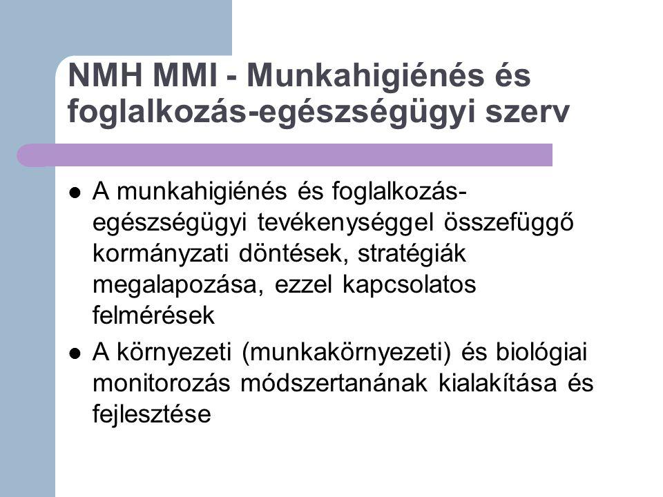 NMH MMI - Munkahigiénés és foglalkozás-egészségügyi szerv A munkahigiénés és foglalkozás- egészségügyi tevékenységgel összefüggő kormányzati döntések, stratégiák megalapozása, ezzel kapcsolatos felmérések A környezeti (munkakörnyezeti) és biológiai monitorozás módszertanának kialakítása és fejlesztése