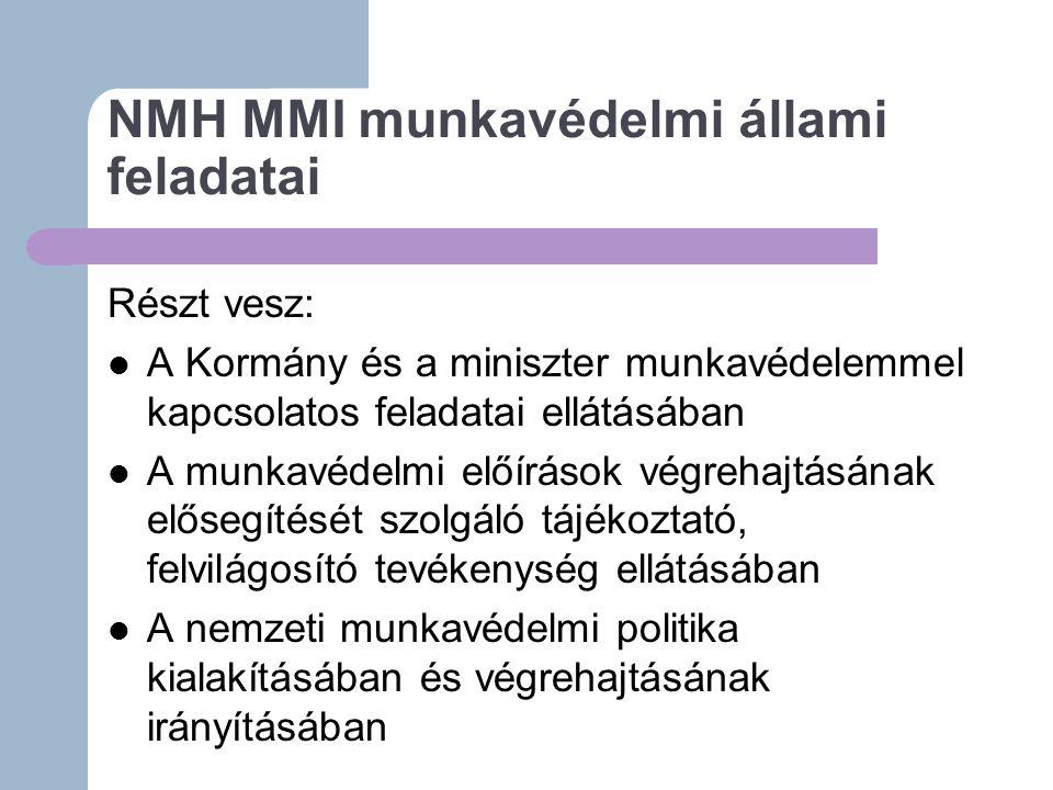 NMH MMI munkavédelmi állami feladatai Részt vesz: A Kormány és a miniszter munkavédelemmel kapcsolatos feladatai ellátásában A munkavédelmi előírások végrehajtásának elősegítését szolgáló tájékoztató, felvilágosító tevékenység ellátásában A nemzeti munkavédelmi politika kialakításában és végrehajtásának irányításában