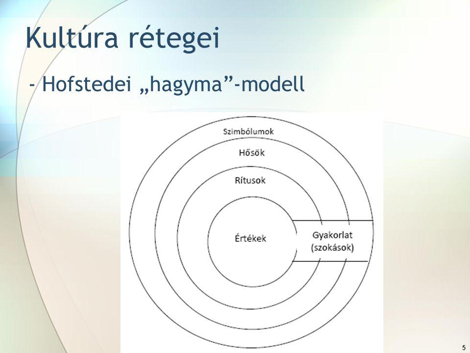 "5 Kultúra rétegei - Hofstedei ""hagyma -modell"