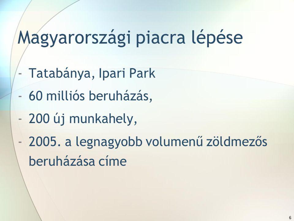 6 Magyarországi piacra lépése -Tatabánya, Ipari Park -60 milliós beruházás, -200 új munkahely, -2005.