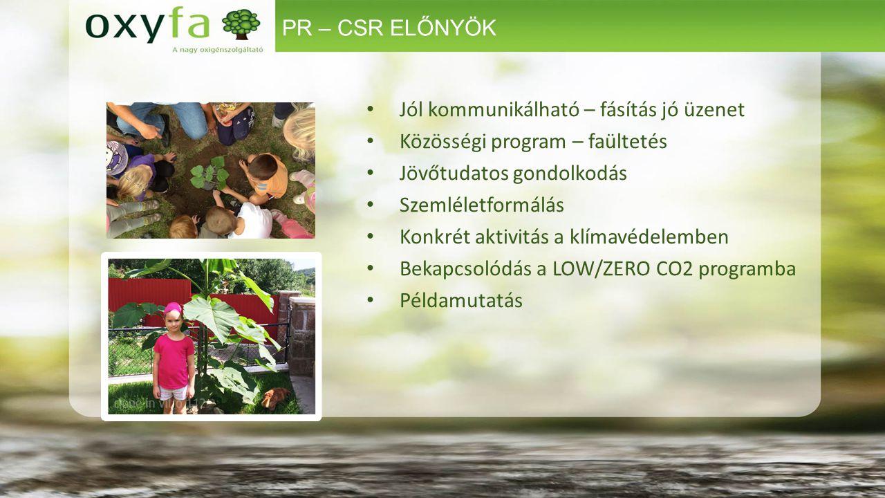 PR – CSR ELŐNYÖK Jól kommunikálható – fásítás jó üzenet Közösségi program – faültetés Jövőtudatos gondolkodás Szemléletformálás Konkrét aktivitás a kl