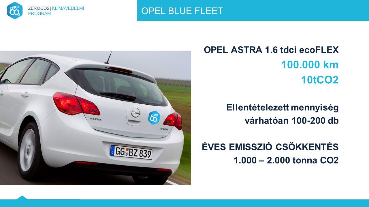 ZEROCO2 | KLÍMAVÉDELMI PROGRAM OPEL BLUE FLEET OPEL ASTRA 1.6 tdci ecoFLEX 100.000 km 10tCO2 Ellentételezett mennyiség várhatóan 100-200 db ÉVES EMISS