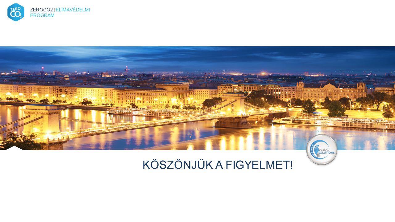 ZEROCO2 | KLÍMAVÉDELMI PROGRAM Kék Marketing 2014. 03. 18. KÖSZÖNJÜK A FIGYELMET!