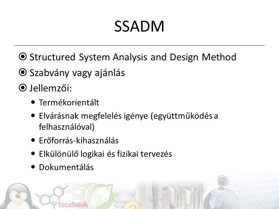 SSADM  Structured System Analysis and Design Method  Szabvány vagy ajánlás  Jellemzői: Termékorientált Elvárásnak megfelelés igénye (együttműködés a felhasználóval) Erőforrás-kihasználás Elkülönülő logikai és fizikai tervezés Dokumentálás