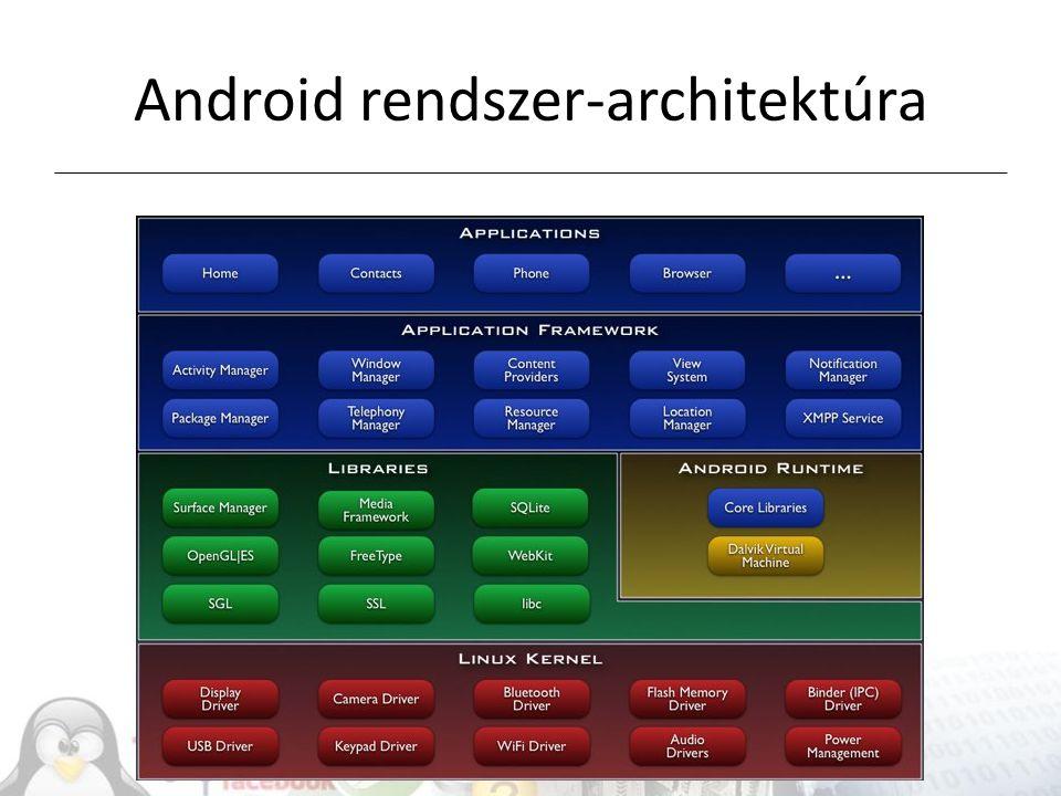 Android rendszer-architektúra