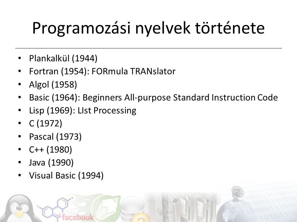 Programozási nyelvek története Plankalkül (1944) Fortran (1954): FORmula TRANslator Algol (1958) Basic (1964): Beginners All-purpose Standard Instruction Code Lisp (1969): LIst Processing C (1972) Pascal (1973) C++ (1980) Java (1990) Visual Basic (1994)