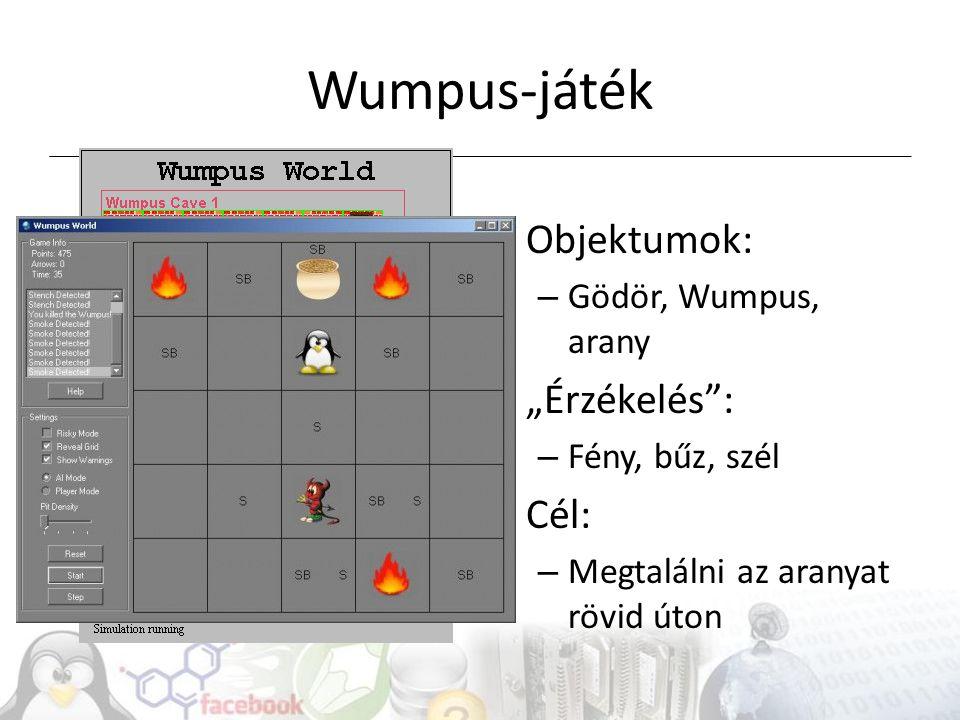 """Wumpus-játék Objektumok: – Gödör, Wumpus, arany """"Érzékelés : – Fény, bűz, szél Cél: – Megtalálni az aranyat rövid úton"""