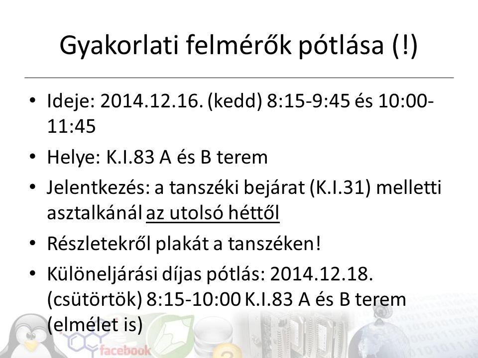 Gyakorlati felmérők pótlása (!) Ideje: 2014.12.16. (kedd) 8:15-9:45 és 10:00- 11:45 Helye: K.I.83 A és B terem Jelentkezés: a tanszéki bejárat (K.I.31