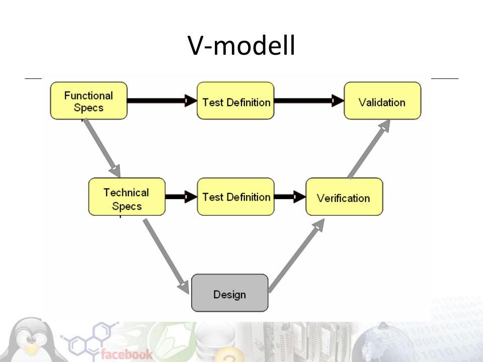 """Újrafelhasználhatóság  Megtervezett vagy kidolgozott modellelemek ismételt felhasználásra  Repository  Programozás """"mintázattal (program patterns)"""