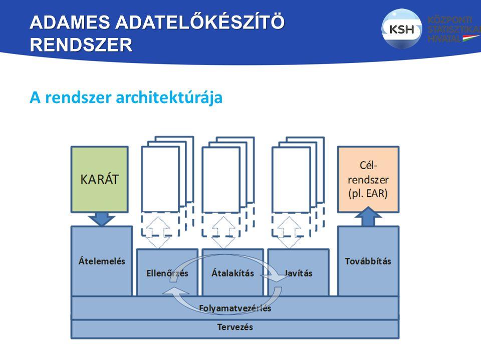 ADAMES ADATELŐKÉSZÍTÖ RENDSZER A rendszer architektúrája
