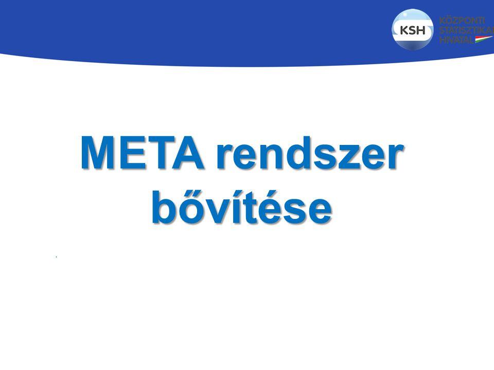 META rendszer bővítése.