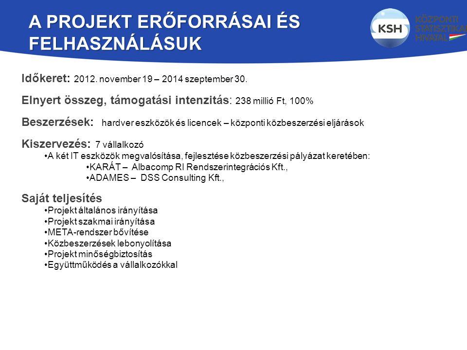 A PROJEKT ERŐFORRÁSAI ÉS FELHASZNÁLÁSUK Időkeret: 2012.