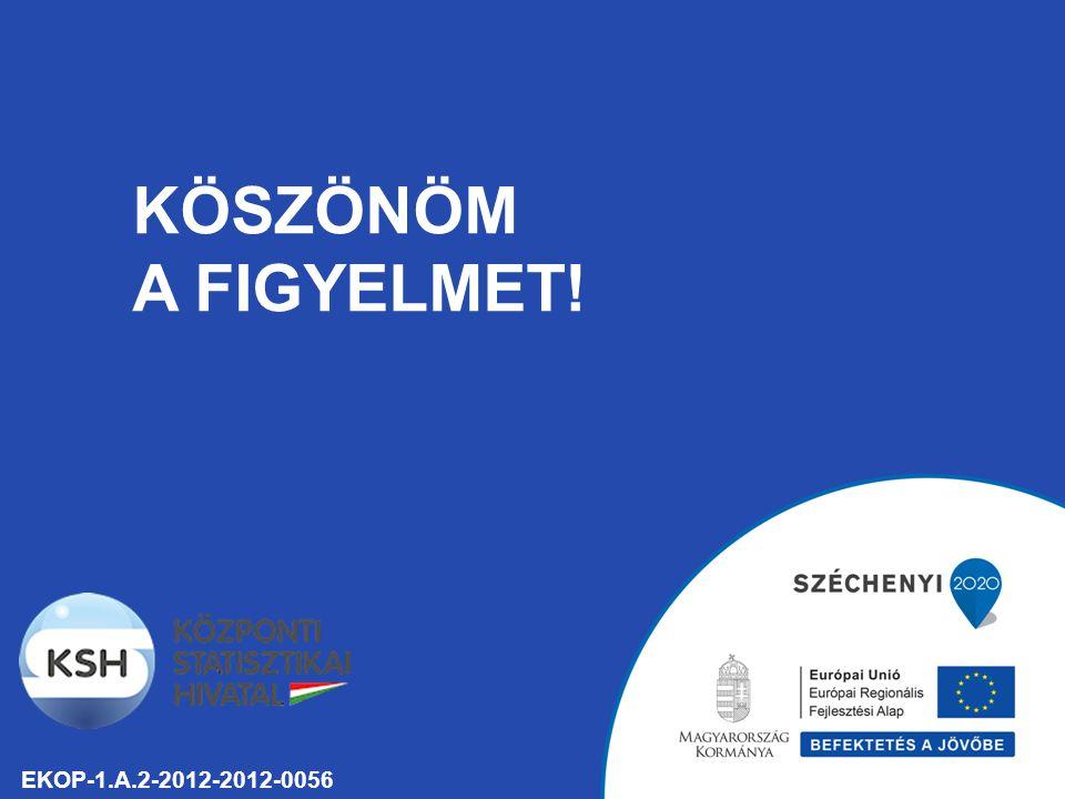 KÖSZÖNÖM A FIGYELMET! EKOP-1.A.2-2012-2012-0056