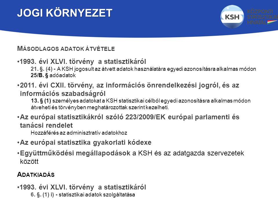 JOGI KÖRNYEZET M ÁSODLAGOS ADATOK ÁTVÉTELE 1993. évi XLVI.