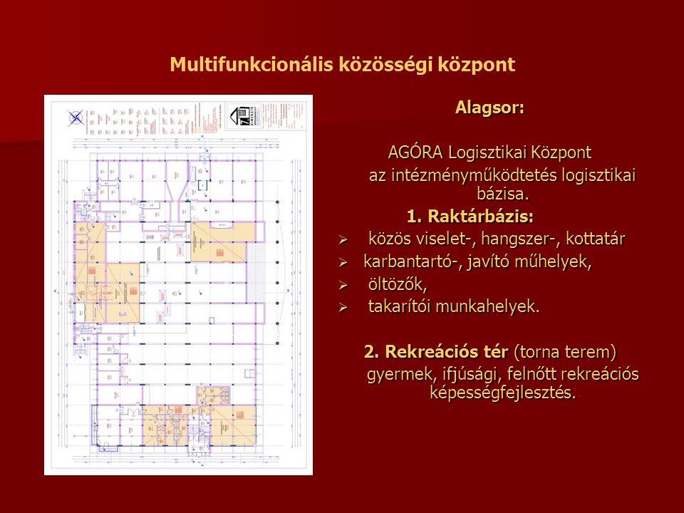 Multifunkcionális közösségi központ Alagsor: AGÓRA Logisztikai Központ az intézményműködtetés logisztikai bázisa. 1. Raktárbázis:  közös viselet-, ha