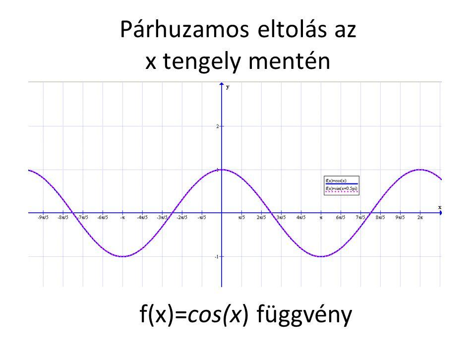 Párhuzamos eltolás az x tengely mentén f(x)=cos(x) függvény