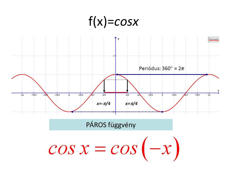 f(x)=cosx Periódus: 360  = 2  x=-  /4x=  /4 PÁROS függvény