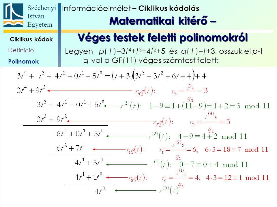 Széchenyi István Egyetem 10 Ciklikus kódok Definíció Polinomok Polinom- véges testek Generátor- polinom, és -mátrix Paritás- ellenőrző polinom Polinom