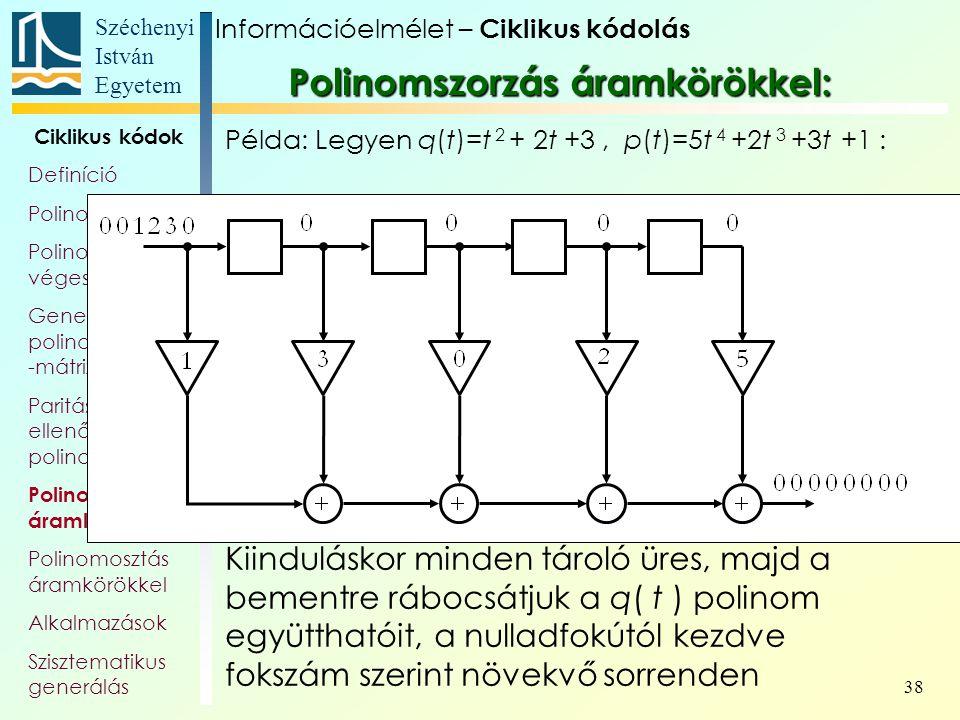 Széchenyi István Egyetem 38 Ciklikus kódok Definíció Polinomok Polinom- véges testek Generátor- polinom, és -mátrix Paritás- ellenőrző polinom Polinom