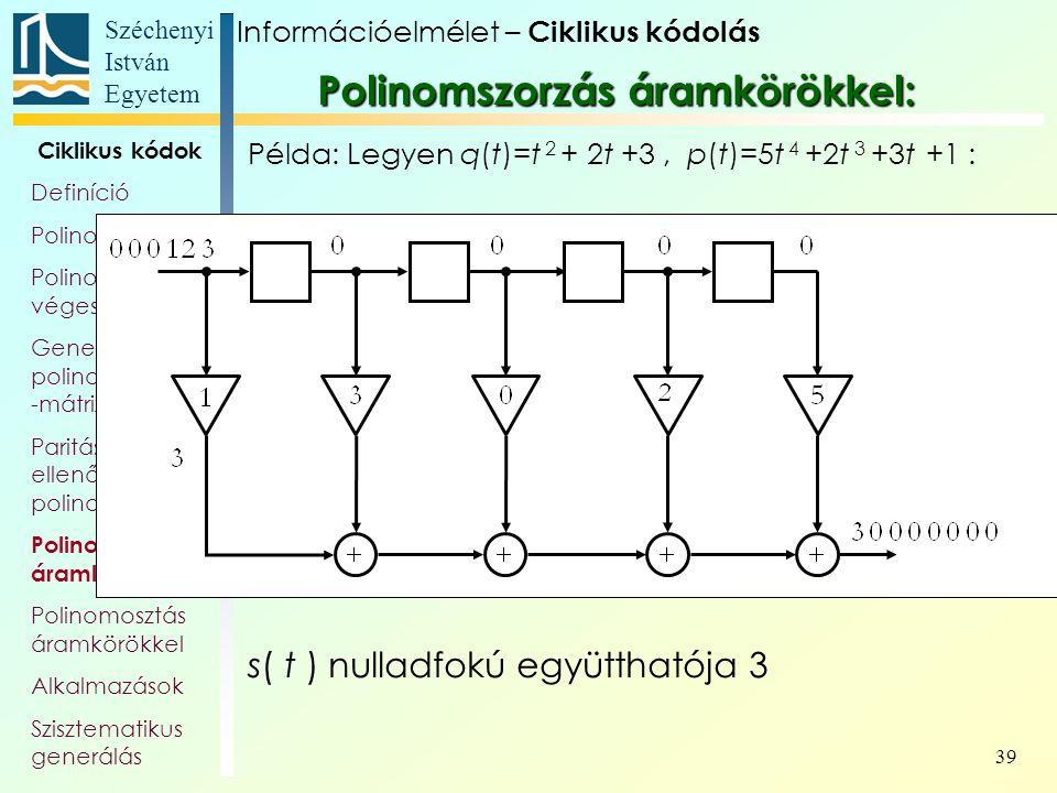 Széchenyi István Egyetem 39 Ciklikus kódok Definíció Polinomok Polinom- véges testek Generátor- polinom, és -mátrix Paritás- ellenőrző polinom Polinom