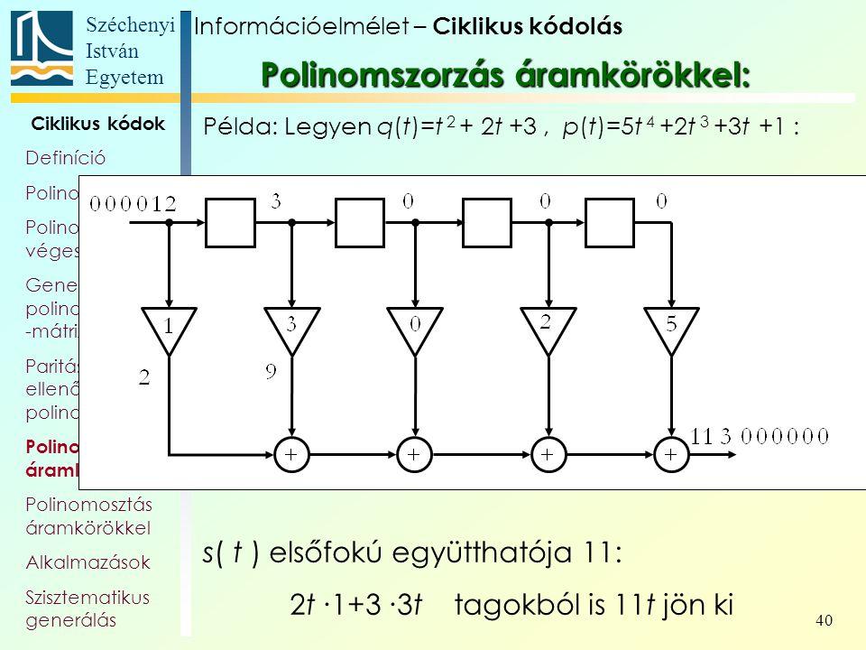 Széchenyi István Egyetem 40 Ciklikus kódok Definíció Polinomok Polinom- véges testek Generátor- polinom, és -mátrix Paritás- ellenőrző polinom Polinom