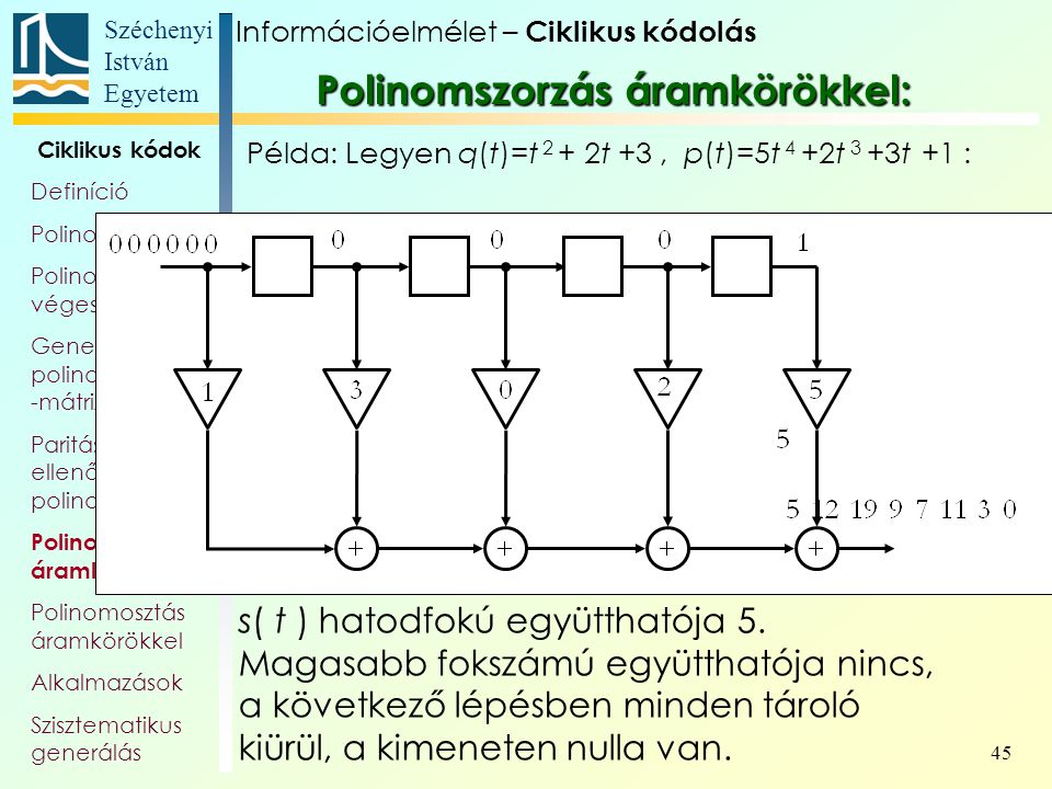 Széchenyi István Egyetem 45 Ciklikus kódok Definíció Polinomok Polinom- véges testek Generátor- polinom, és -mátrix Paritás- ellenőrző polinom Polinom
