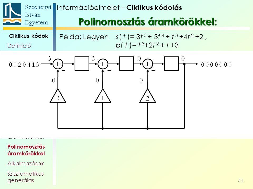 Széchenyi István Egyetem 51 Ciklikus kódok Definíció Polinomok Polinom- véges testek Generátor- polinom, és -mátrix Paritás- ellenőrző polinom Polinom