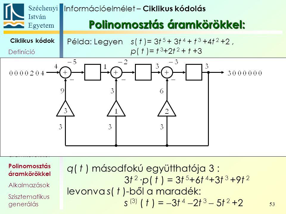 Széchenyi István Egyetem 53 Ciklikus kódok Definíció Polinomok Polinom- véges testek Generátor- polinom, és -mátrix Paritás- ellenőrző polinom Polinom