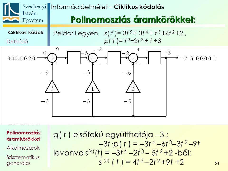 Széchenyi István Egyetem 54 Ciklikus kódok Definíció Polinomok Polinom- véges testek Generátor- polinom, és -mátrix Paritás- ellenőrző polinom Polinom