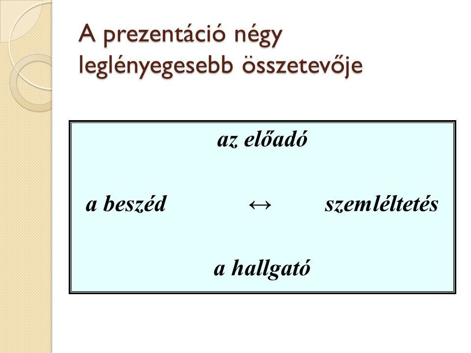 A prezentáció négy leglényegesebb összetevője az előadó a beszéd ↔ szemléltetés a hallgató