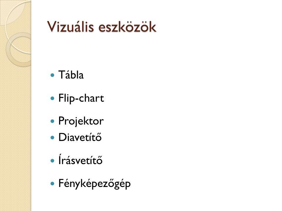 Vizuális eszközök Tábla Flip-chart Projektor Diavetítő Írásvetítő Fényképezőgép