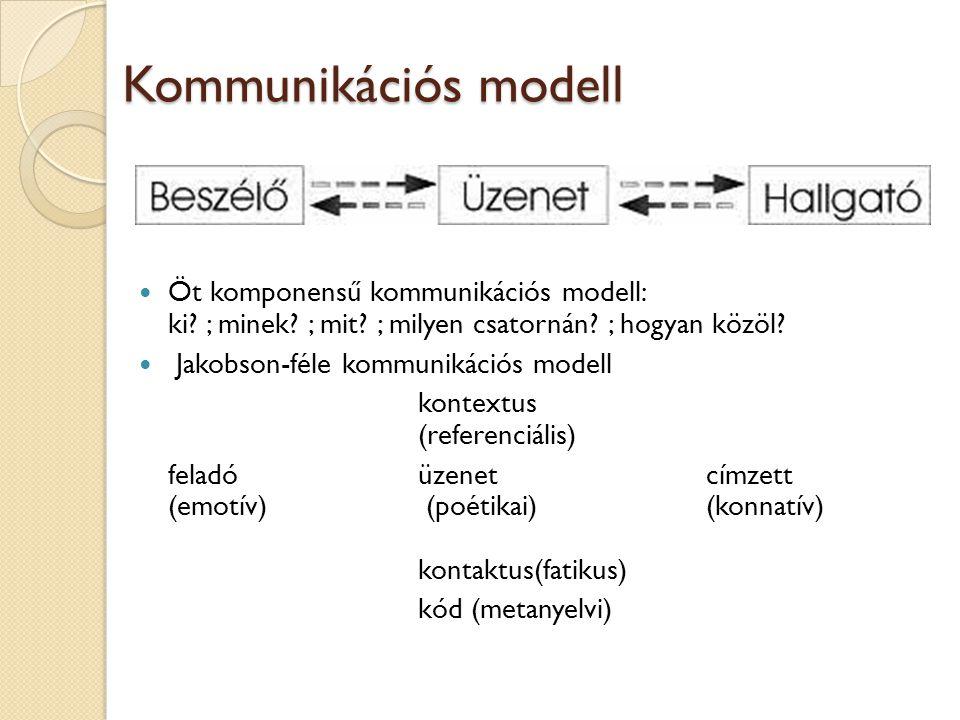 Kommunikációs modell Öt komponensű kommunikációs modell: ki? ; minek? ; mit? ; milyen csatornán? ; hogyan közöl? Jakobson-féle kommunikációs modell ko