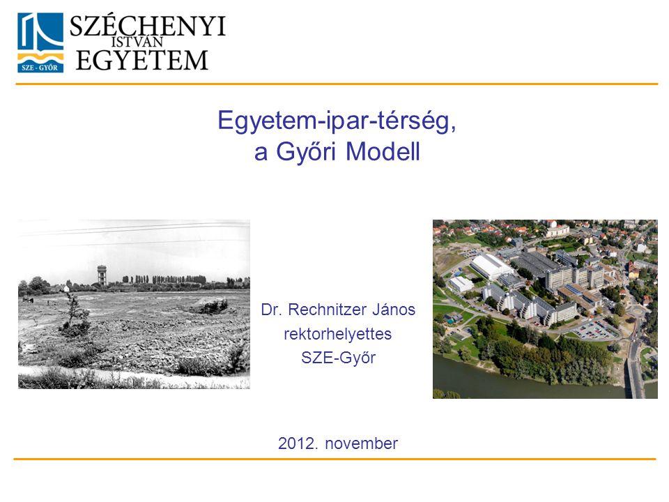 Dr. Rechnitzer János rektorhelyettes SZE-Győr 2012. november Egyetem-ipar-térség, a Győri Modell