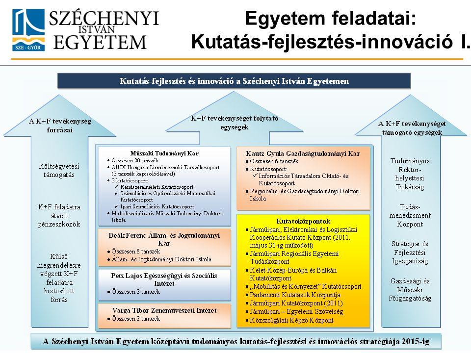 Egyetem feladatai: Kutatás-fejlesztés-innováció I.