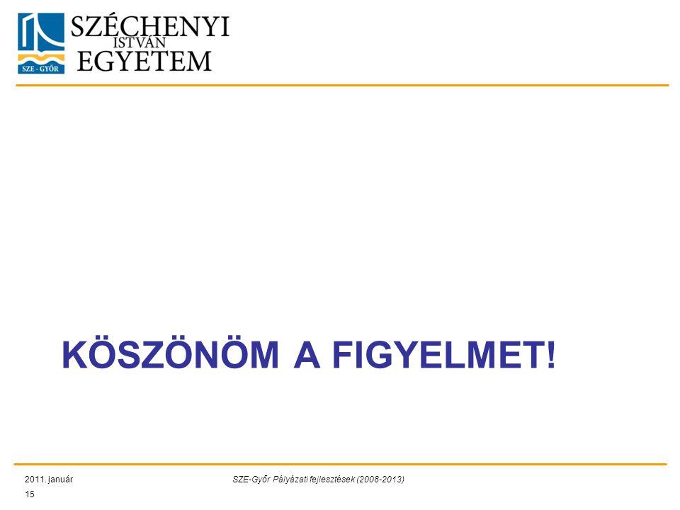 KÖSZÖNÖM A FIGYELMET! 2011. január SZE-Győr Pályázati fejlesztések (2008-2013) 15
