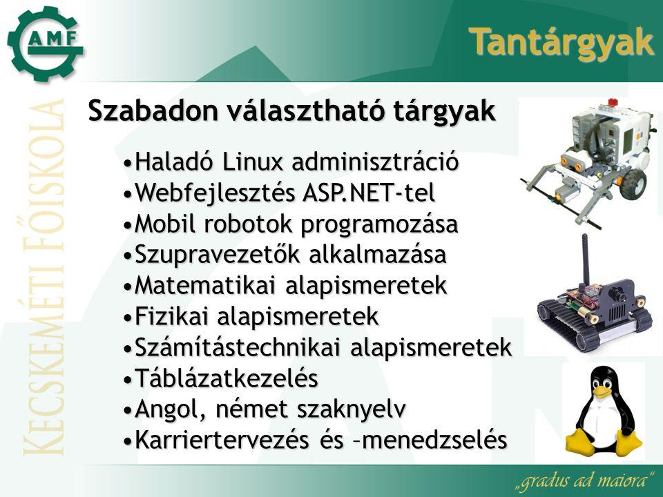 Tantárgyak Szabadon választható tárgyak Haladó Linux adminisztrációHaladó Linux adminisztráció Webfejlesztés ASP.NET-telWebfejlesztés ASP.NET-tel Mobil robotok programozásaMobil robotok programozása Szupravezetők alkalmazásaSzupravezetők alkalmazása Matematikai alapismeretekMatematikai alapismeretek Fizikai alapismeretekFizikai alapismeretek Számítástechnikai alapismeretekSzámítástechnikai alapismeretek TáblázatkezelésTáblázatkezelés Angol, német szaknyelvAngol, német szaknyelv Karriertervezés és –menedzselésKarriertervezés és –menedzselés