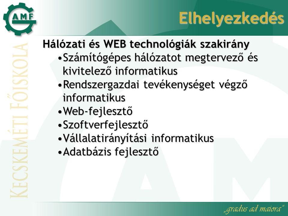Elhelyezkedés Hálózati és WEB technológiák szakirány Számítógépes hálózatot megtervező és kivitelező informatikusSzámítógépes hálózatot megtervező és kivitelező informatikus Rendszergazdai tevékenységet végző informatikusRendszergazdai tevékenységet végző informatikus Web-fejlesztőWeb-fejlesztő SzoftverfejlesztőSzoftverfejlesztő Vállalatirányítási informatikusVállalatirányítási informatikus Adatbázis fejlesztőAdatbázis fejlesztő