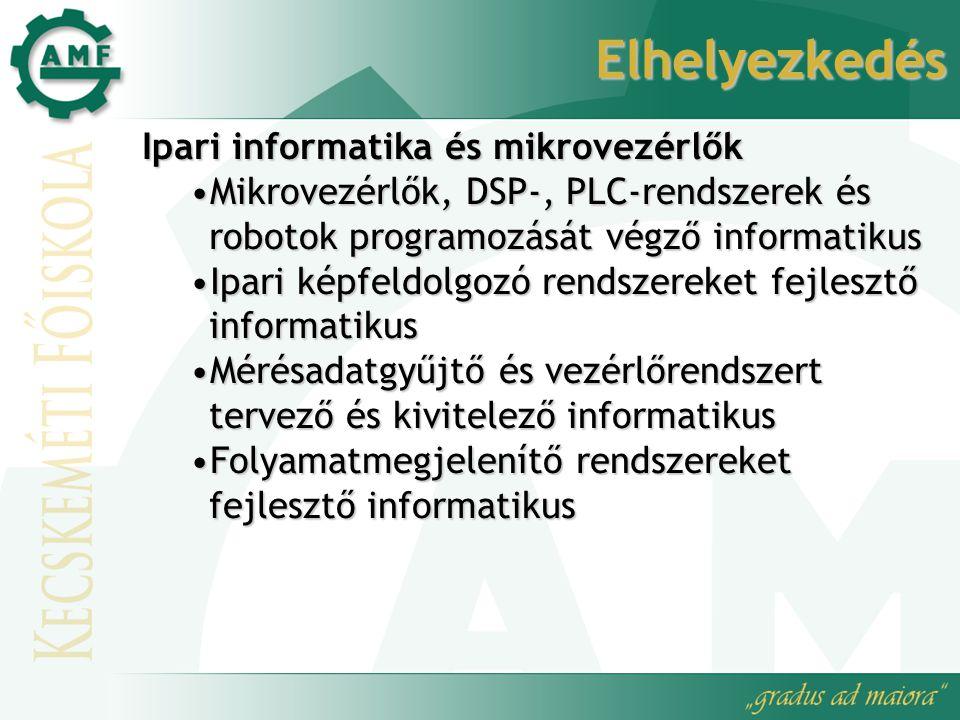 Elhelyezkedés Ipari informatika és mikrovezérlők Mikrovezérlők, DSP-, PLC-rendszerek és robotok programozását végző informatikusMikrovezérlők, DSP-, PLC-rendszerek és robotok programozását végző informatikus Ipari képfeldolgozó rendszereket fejlesztő informatikusIpari képfeldolgozó rendszereket fejlesztő informatikus Mérésadatgyűjtő és vezérlőrendszert tervező és kivitelező informatikusMérésadatgyűjtő és vezérlőrendszert tervező és kivitelező informatikus Folyamatmegjelenítő rendszereket fejlesztő informatikusFolyamatmegjelenítő rendszereket fejlesztő informatikus